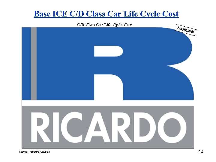 Base ICE C/D Class Car Life Cycle Costs Estim ate Source: Ricardo Analysis 42