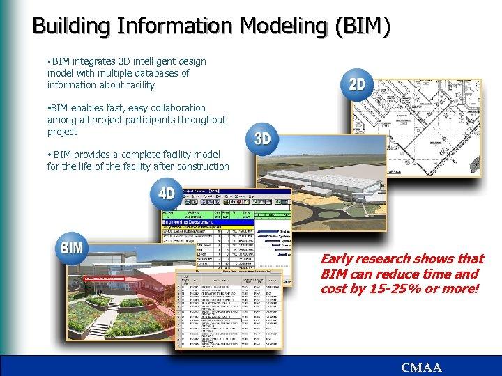 Building Information Modeling (BIM) • BIM integrates 3 D intelligent design model with multiple