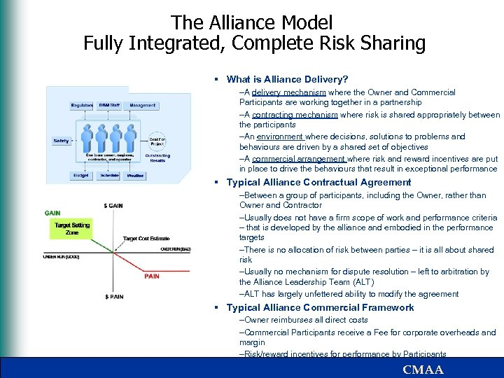 The Alliance Model Fully Integrated, Complete Risk Sharing § What is Alliance Delivery? –A