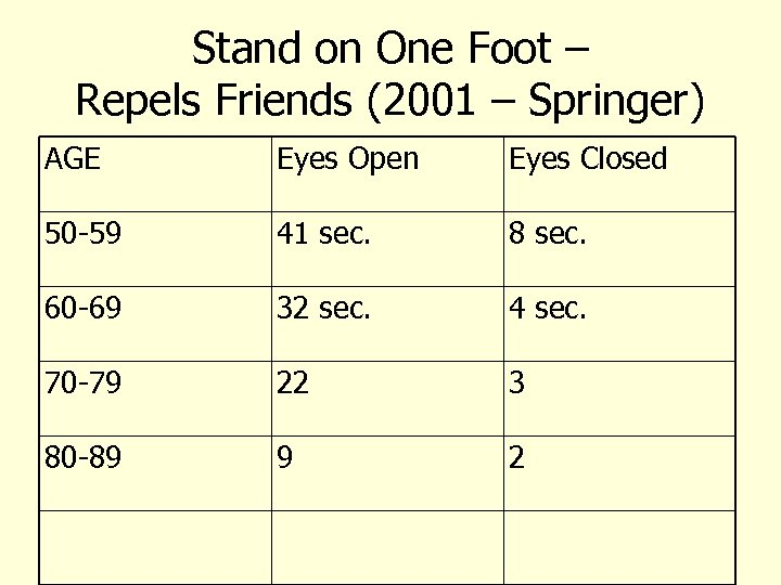 Stand on One Foot – Repels Friends (2001 – Springer) AGE Eyes Open Eyes