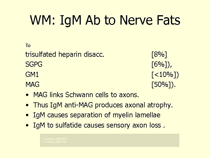 WM: Ig. M Ab to Nerve Fats Motor Neuropathies 1(NICOLE BAUMANN) To trisulfated heparin