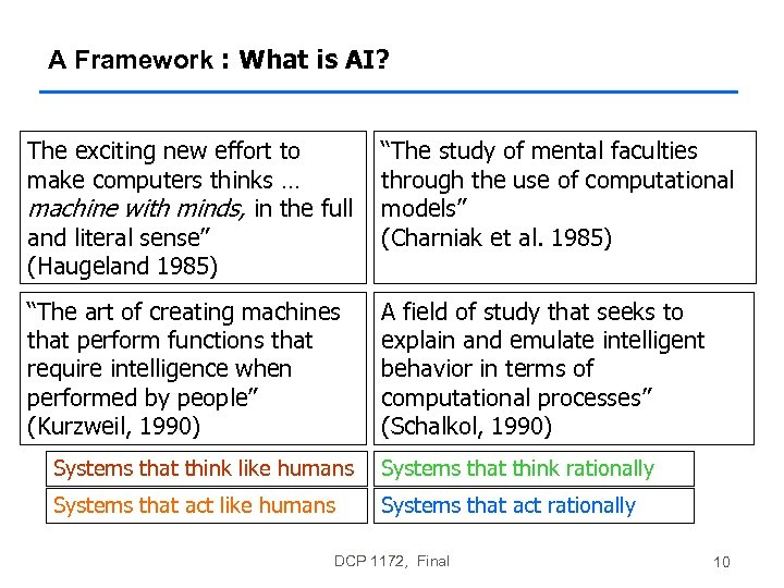 A Framework : What is AI? The exciting new effort to make computers thinks