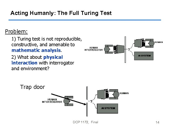 Acting Humanly: The Full Turing Test Problem: 1) Turing test is not reproducible, constructive,