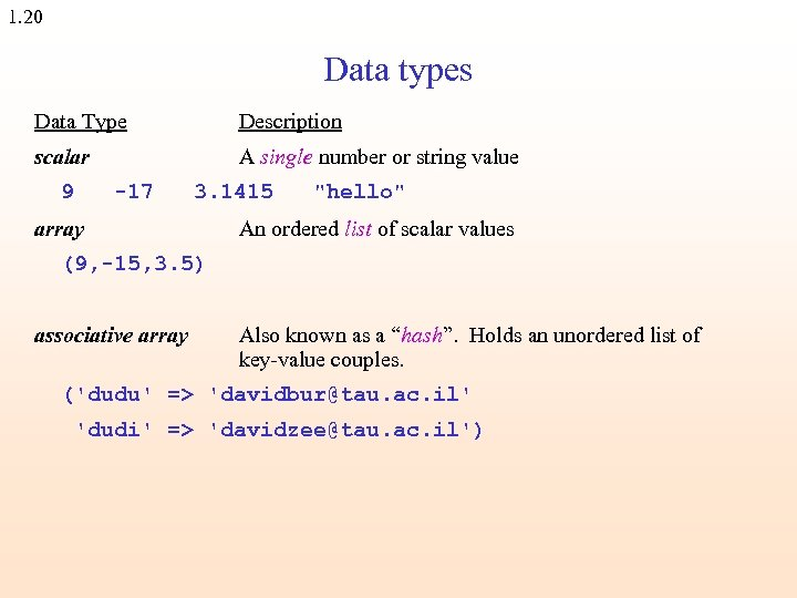 1. 20 Data types Data Type Description scalar A single number or string value