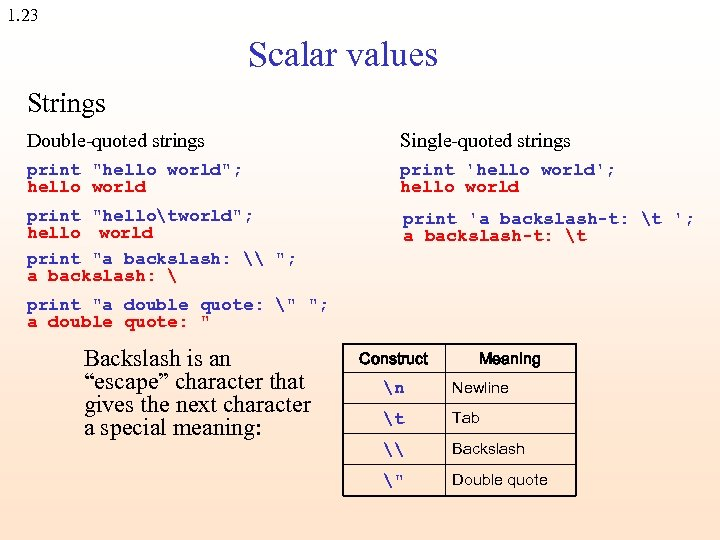 1. 23 Scalar values Strings Double-quoted strings Single-quoted strings print