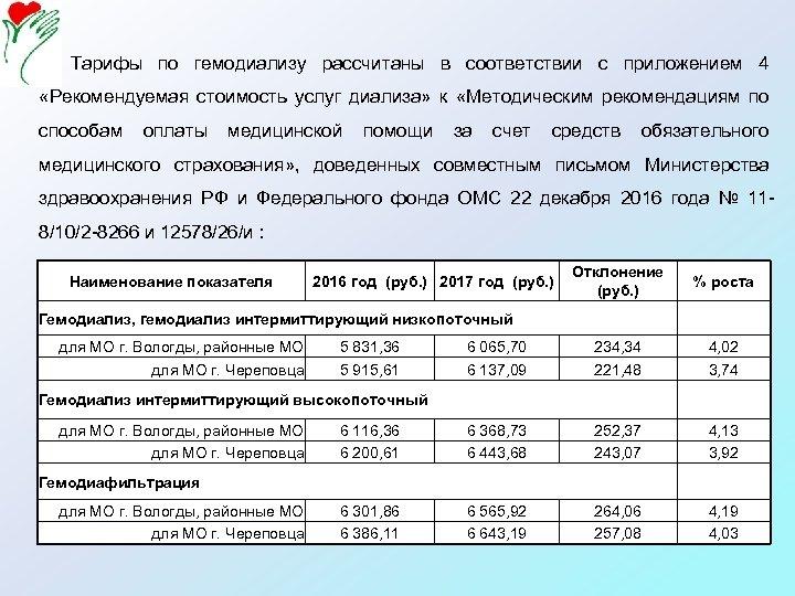 Тарифы по гемодиализу рассчитаны в соответствии с приложением 4 «Рекомендуемая стоимость услуг диализа» к