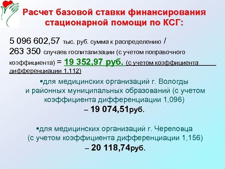 Расчет базовой ставки финансирования стационарной помощи по К CГ: 5 096 602, 57 тыс.
