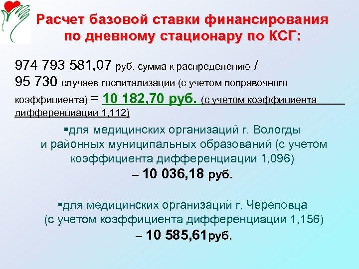 Расчет базовой ставки финансирования по дневному стационару по К CГ: 974 793 581, 07