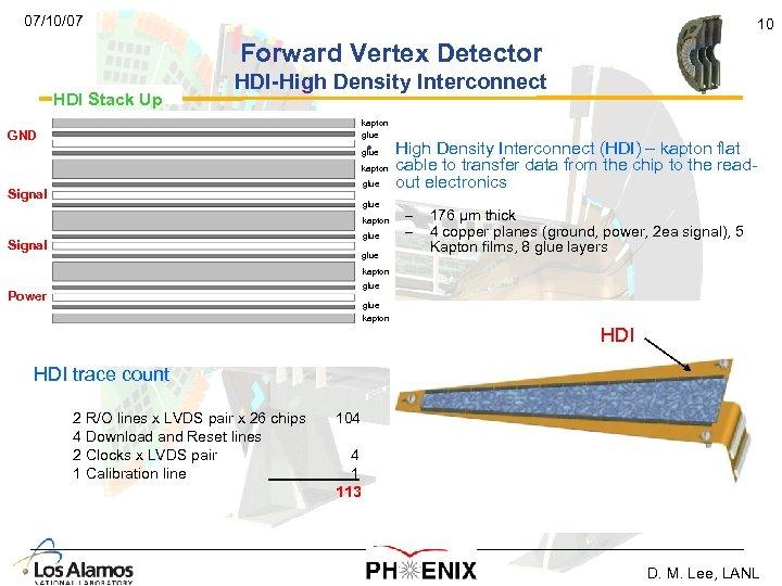07/10/07 10 Forward Vertex Detector HDI Stack Up HDI-High Density Interconnect kapton glue GND