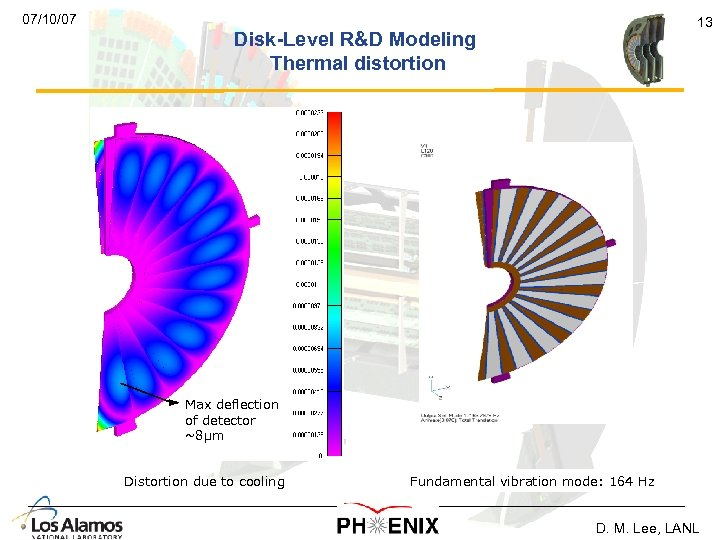 07/10/07 13 Disk-Level R&D Modeling Thermal distortion Max deflection of detector ~8μm Distortion due