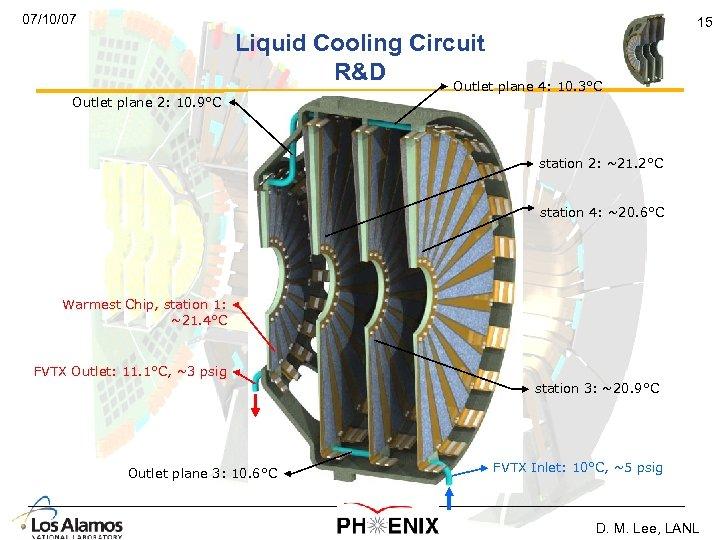 07/10/07 Liquid Cooling Circuit R&D Outlet plane 4: 10. 3°C 15 Outlet plane 2: