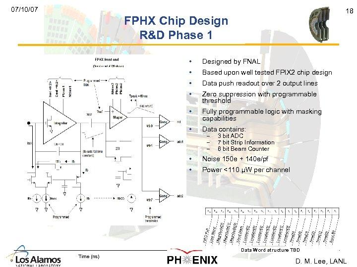 07/10/07 18 FPHX Chip Design R&D Phase 1 • • Designed by FNAL •
