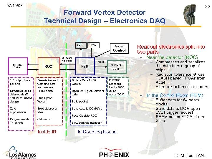 07/10/07 20 Forward Vertex Detector Technical Design – Electronics DAQ LVL 1 GTM 2.