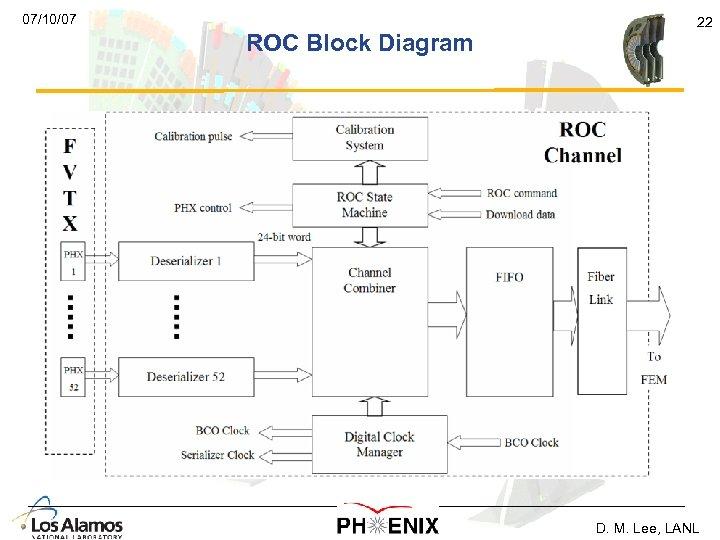 07/10/07 ROC Block Diagram 22 D. M. Lee, LANL