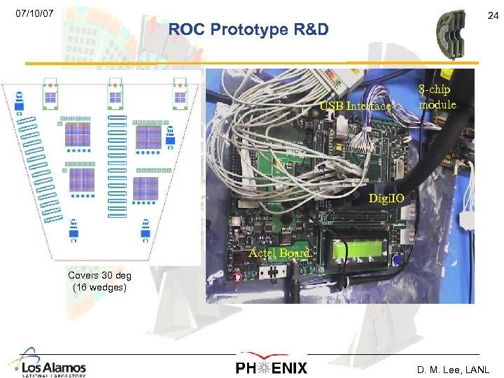 07/10/07 24 ROC Prototype R&D USB Interface 8 -chip module Digi. IO Actel Board