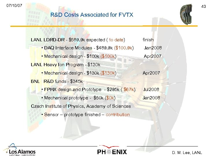 07/10/07 43 R&D Costs Associated for FVTX LANL LDRD-DR - $589. 9 k expected