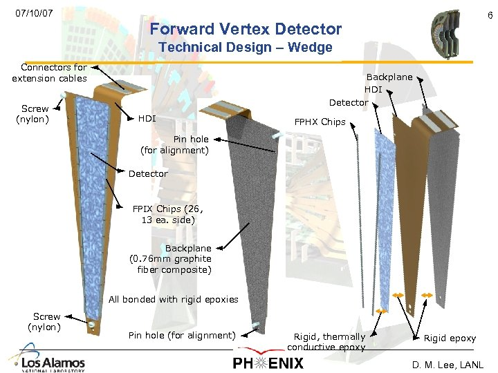 07/10/07 6 Forward Vertex Detector Technical Design – Wedge Connectors for extension cables Screw