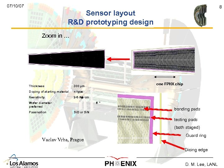 07/10/07 8 Sensor layout R&D prototyping design Zoom in … Thickness Doping of starting