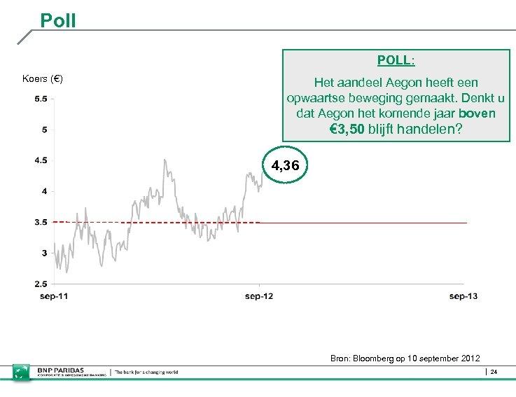 Poll POLL: Koers (€) Het aandeel Aegon heeft een opwaartse beweging gemaakt. Denkt u
