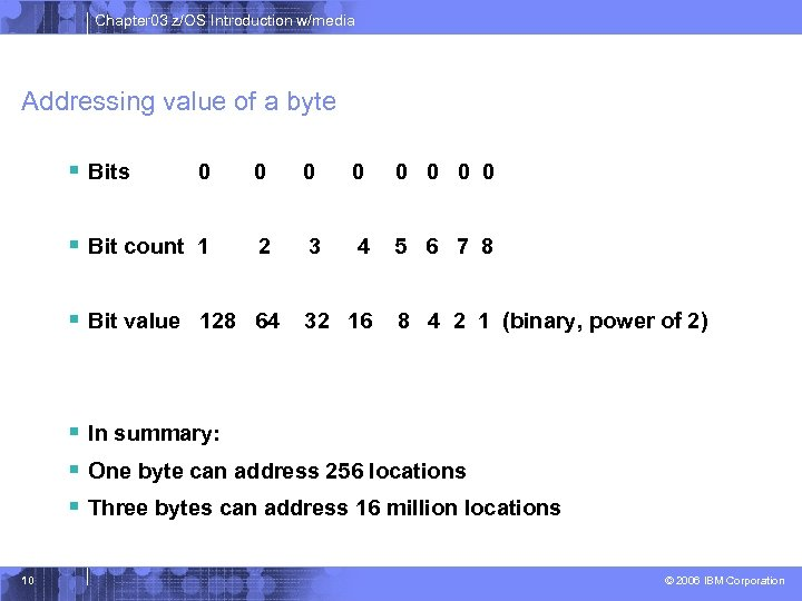 Chapter 03 z/OS Introduction w/media Addressing value of a byte § Bits 0 0