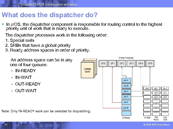 Chapter 03 z/OS Introduction w/media What does the dispatcher do? § In z/OS, the