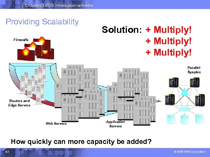 Chapter 03 z/OS Introduction w/media Providing Scalability Firewalls Solution: + Multiply! Parallel Sysplex Routers