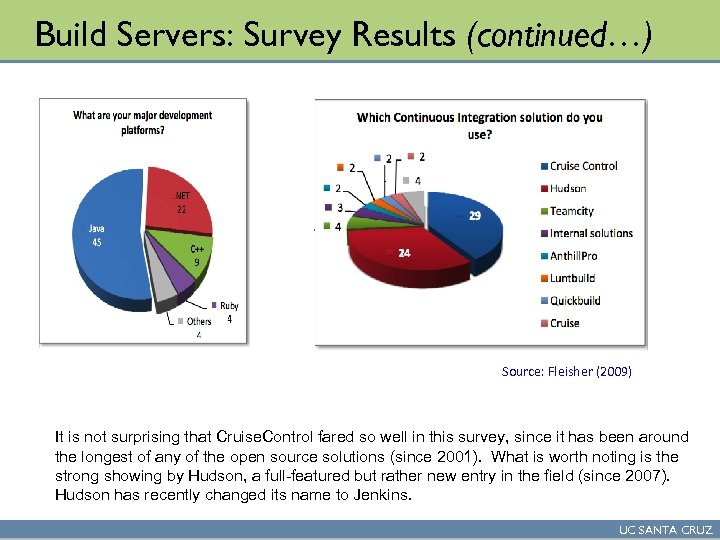 Build Servers: Survey Results (continued…) Source: Fleisher (2009) It is not surprising that Cruise.