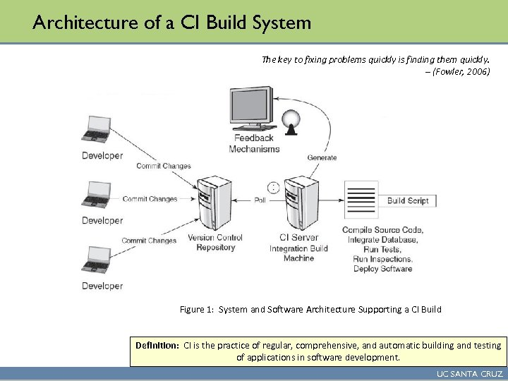 Architecture of a CI Build System The key to fixing problems quickly is finding