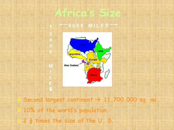 Africa's Size 4600 MILES 5 0 0 0 M I L E S #