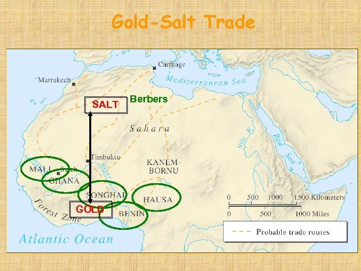 Gold-Salt Trade SALT GOLD Berbers