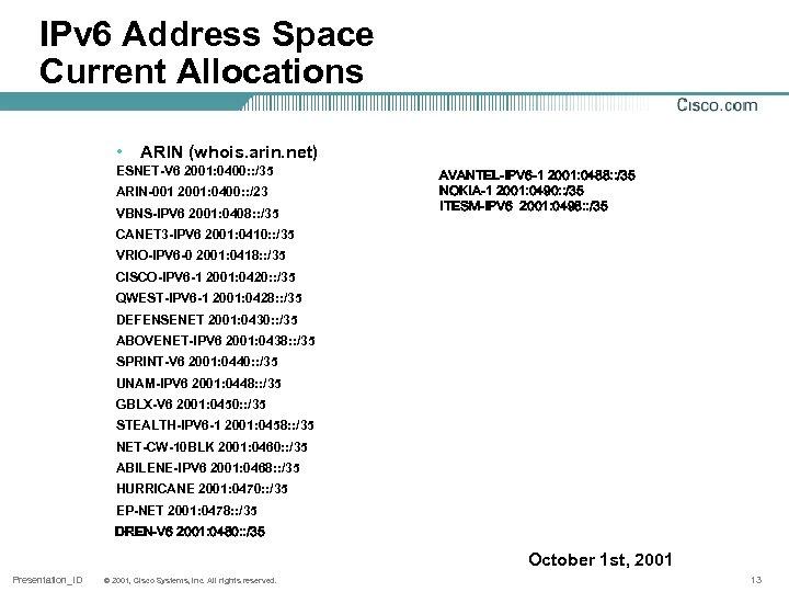 IPv 6 Address Space Current Allocations • ARIN (whois. arin. net) ESNET-V 6 2001: