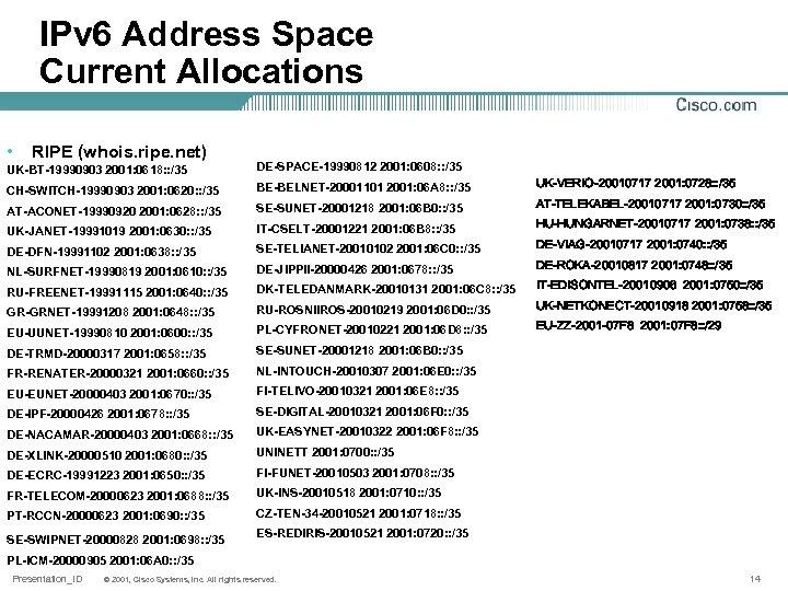 IPv 6 Address Space Current Allocations • RIPE (whois. ripe. net) UK-BT-19990903 2001: 0618: