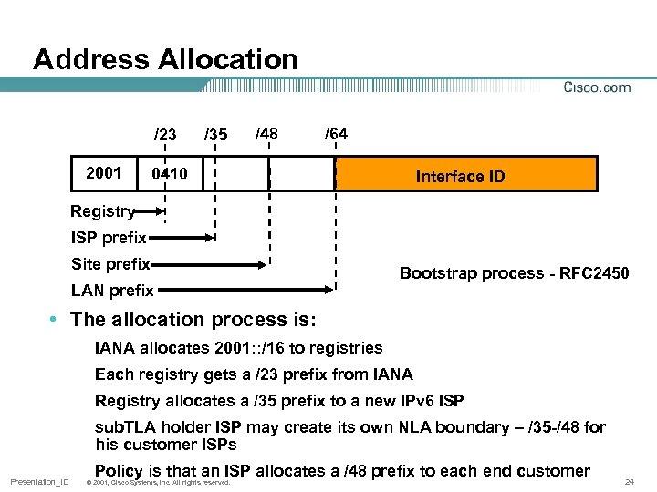 Address Allocation /23 2001 /35 /48 /64 0410 Interface ID Registry ISP prefix Site