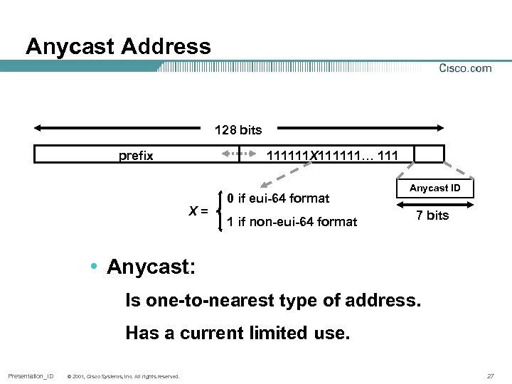 Anycast Address 128 bits prefix 111111 X 111111… 111 X = 0 if eui-64