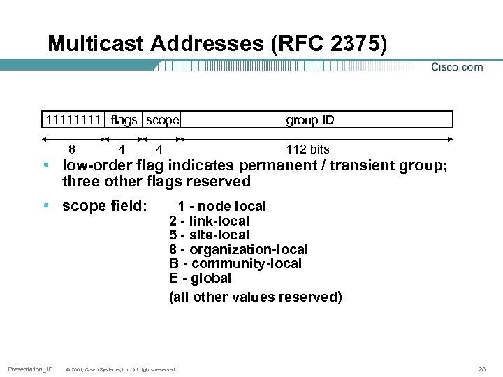 Multicast Addresses (RFC 2375) 1111 flags scope 8 4 4 group ID 112 bits