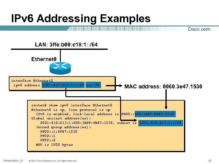 IPv 6 Addressing Examples LAN: 3 ffe: b 00: c 18: 1: : /64