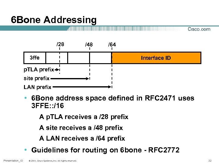 6 Bone Addressing /28 /48 /64 3 ffe Interface ID p. TLA prefix site