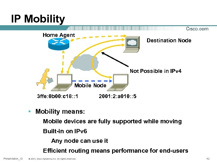 IP Mobility Home Agent Destination Node Not Possible in IPv 4 Mobile Node 3