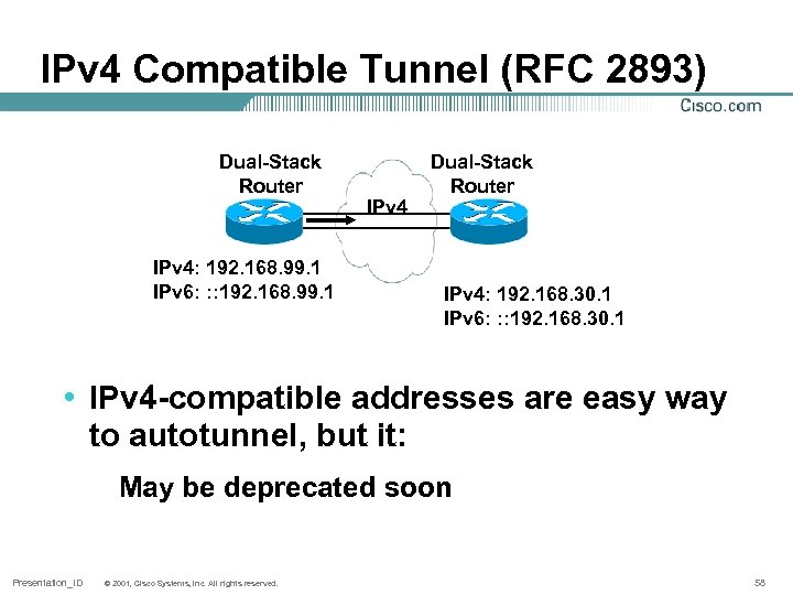 IPv 4 Compatible Tunnel (RFC 2893) Dual-Stack Router IPv 4: 192. 168. 99. 1