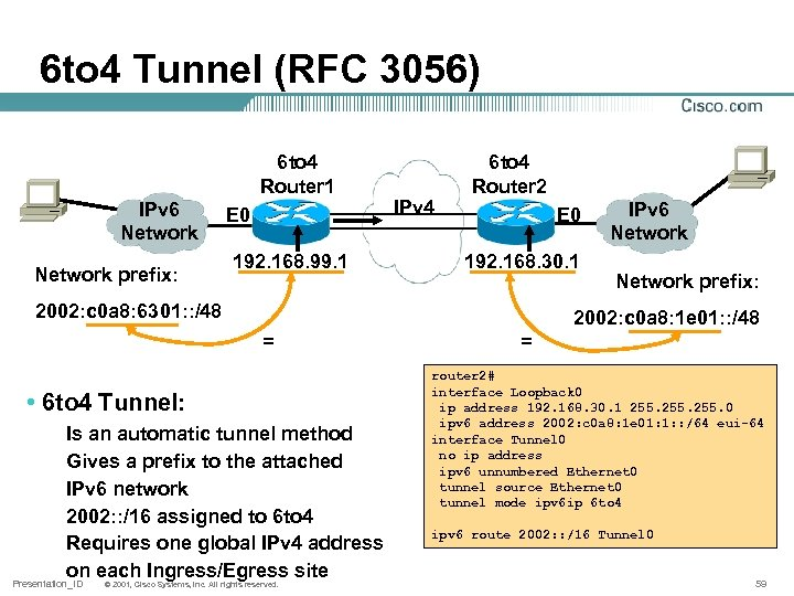 6 to 4 Tunnel (RFC 3056) 6 to 4 Router 1 IPv 6 Network