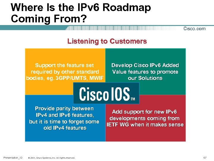 Where Is the IPv 6 Roadmap Coming From? Listening to Customers Support the feature