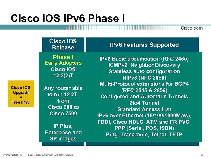 Cisco IOS IPv 6 Phase I Cisco IOS Release Phase I Early Adopters Cisco