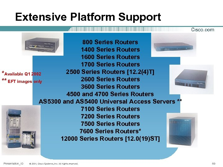 Extensive Platform Support 800 Series Routers 1400 Series Routers 1600 Series Routers 1700 Series