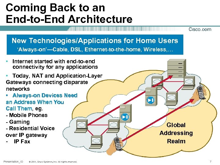 Coming Back to an End-to-End Architecture New Technologies/Applications for Home Users 'Always-on'—Cable, DSL, Ethernet-to-the-home,