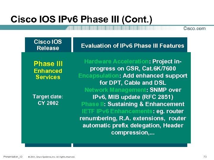 Cisco IOS IPv 6 Phase III (Cont. ) Cisco IOS Release Phase III Enhanced