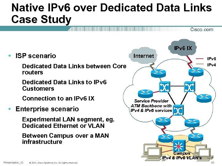 Native IPv 6 over Dedicated Data Links Case Study IPv 6 IX • ISP
