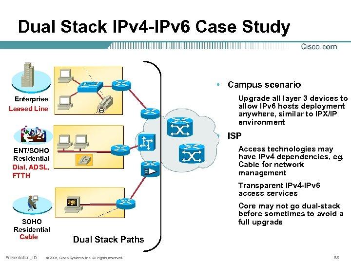 Dual Stack IPv 4 -IPv 6 Case Study • Campus scenario Upgrade all layer