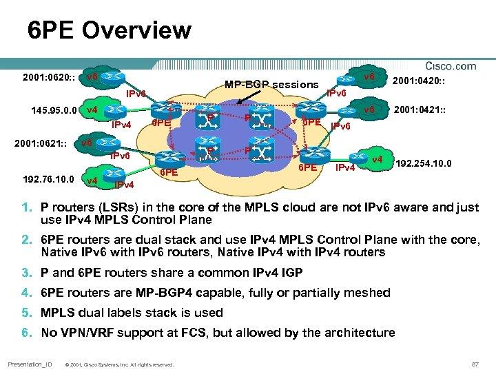 6 PE Overview 2001: 0620: : v 6 IPv 6 145. 95. 0. 0