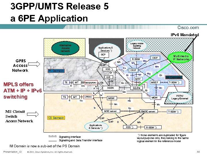 3 GPP/UMTS Release 5 a 6 PE Application IPv 6 Mandated Alternative Access Network