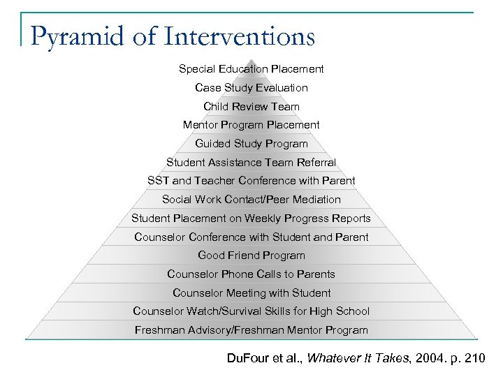Pyramid of Interventions Special Education Placement Case Study Evaluation Child Review Team Mentor Program